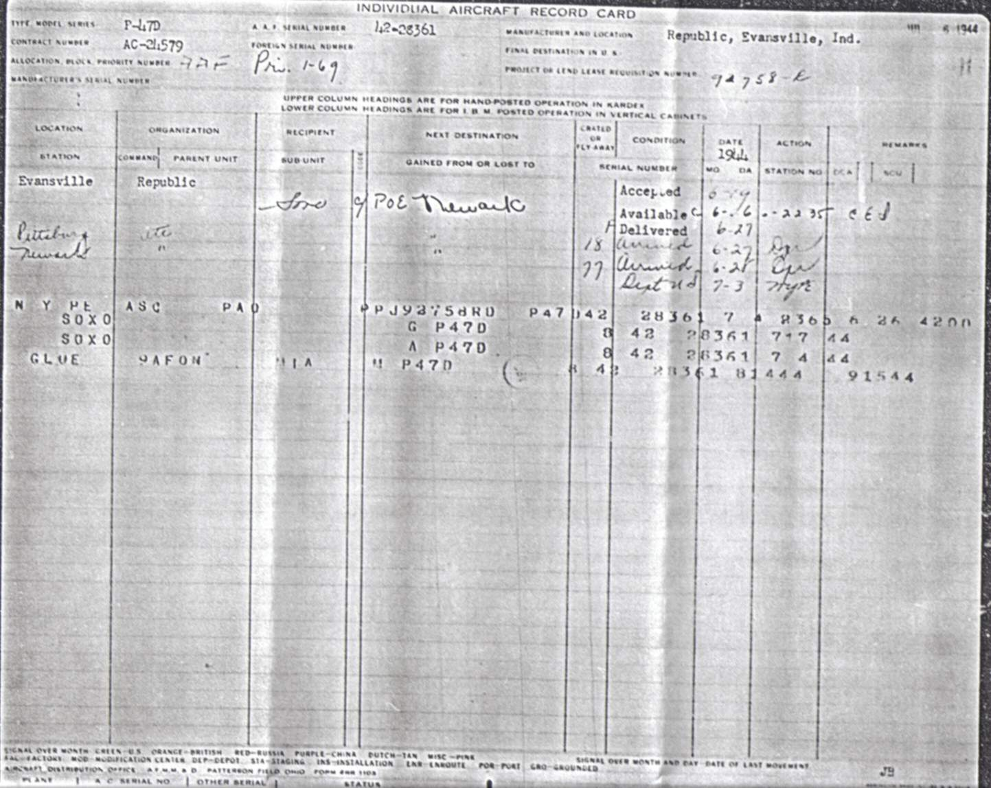 Individual Aircraft Record Card